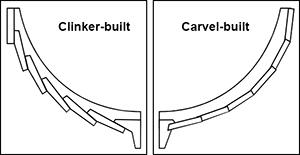 clinker versus carvel